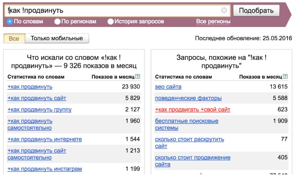 Статистика поисковых запросов