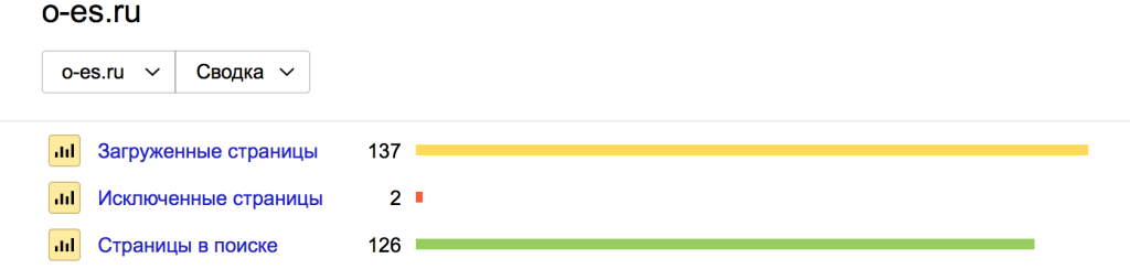 Проверка индексации страниц в Яндекс.Вебмастер