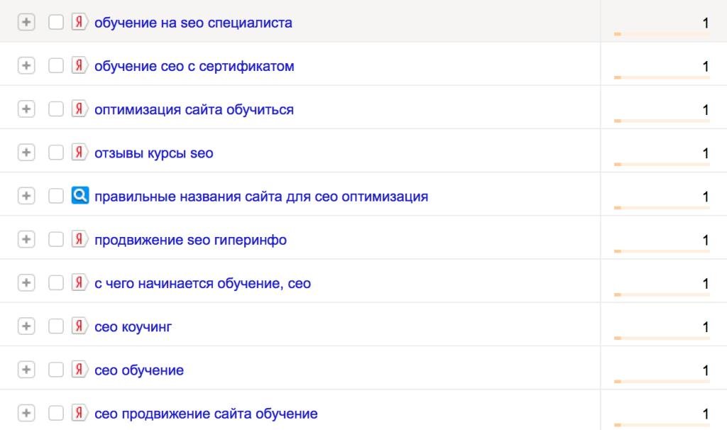 Отчет поисковые фразы - Яндекс.Метрика
