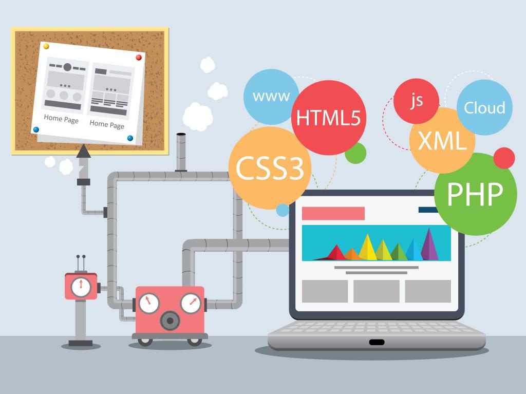 Учет SEO требований при разработке нового сайта