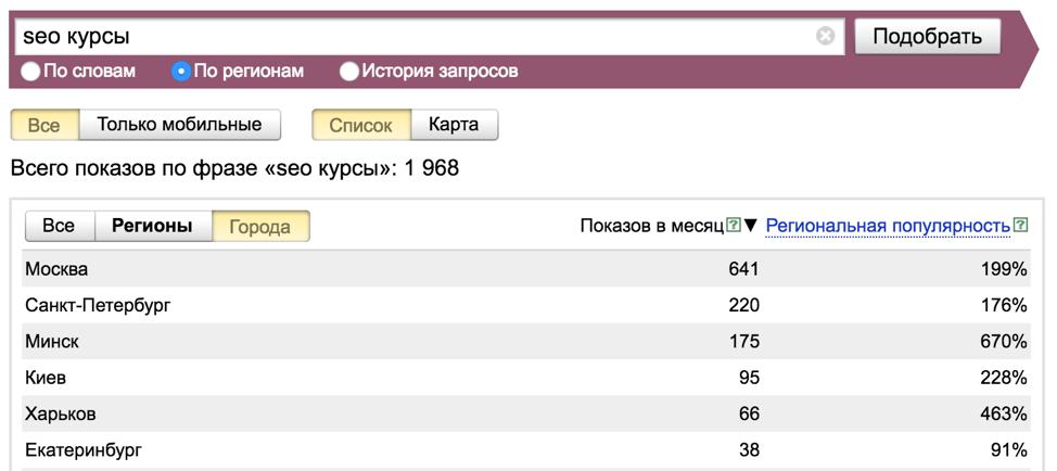 Яндекс подбор запросов, региональный срез