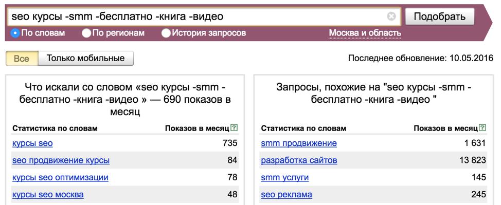 Яндекс частотность запросов, минус слова