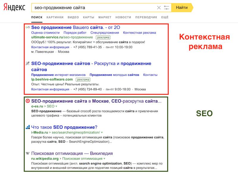 Яндекс директ как попасть в топ 10 яндекса узнать стоимость клика яндекс директ