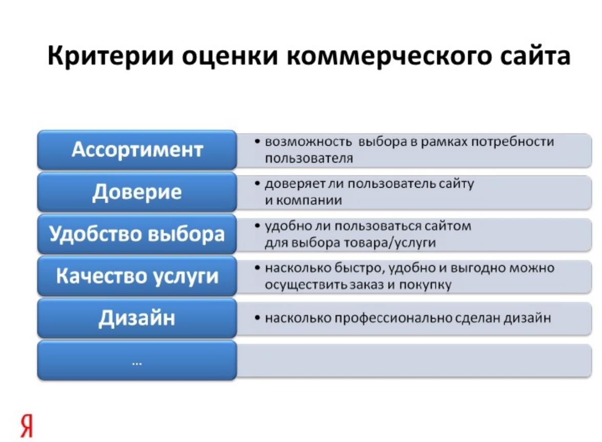Влияние дизайна сайта на позиции