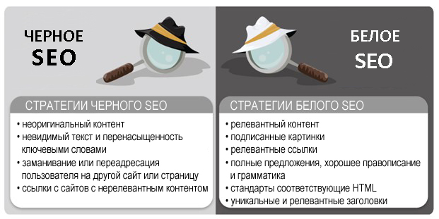 Быстрая раскрутка сайта прогонка хрумером ФурмановХабаровскХадыженск