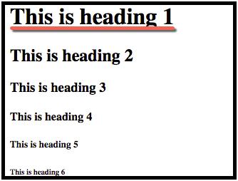 Визуализация тегов H