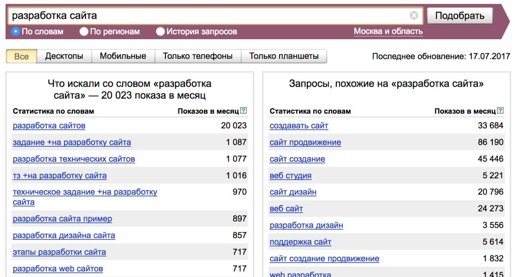 Яндекс Вордстат - статистика поисковых запросов