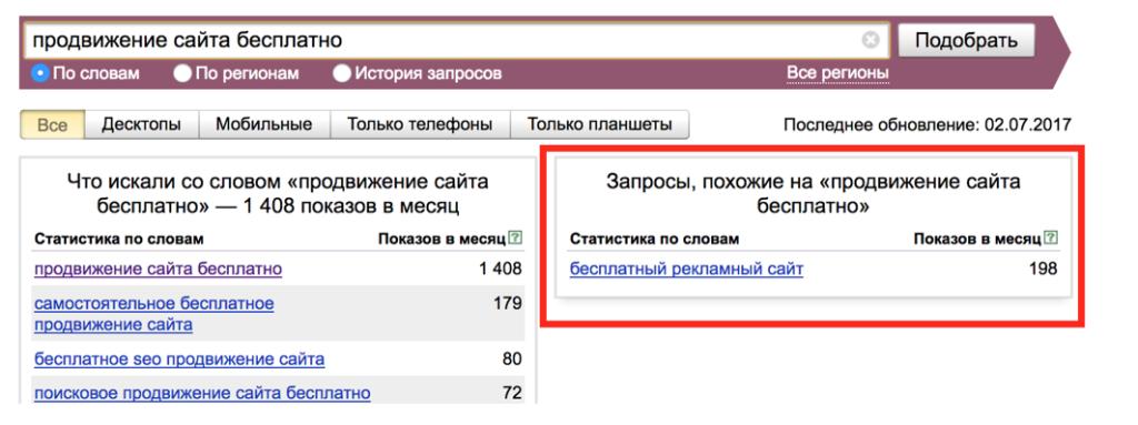 Яндекс Вордстат LSI