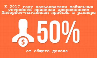 50% всех доходов от Интернет-торговли приходится на мобыльные устройства