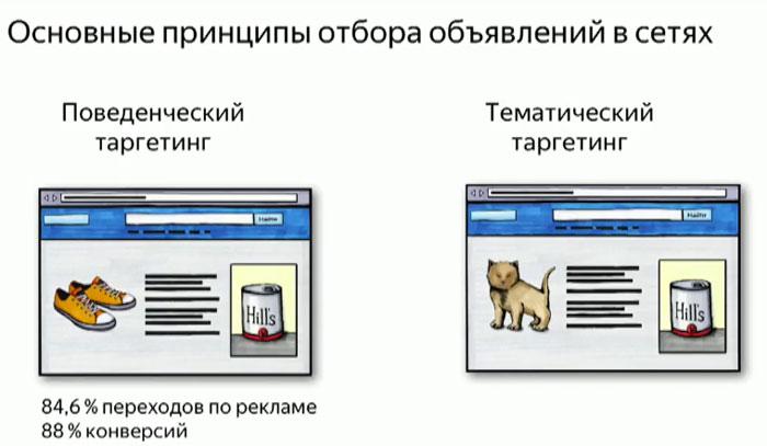 Цена и реклама как сигналы качества товара телефон поддержки яндекс директ украина