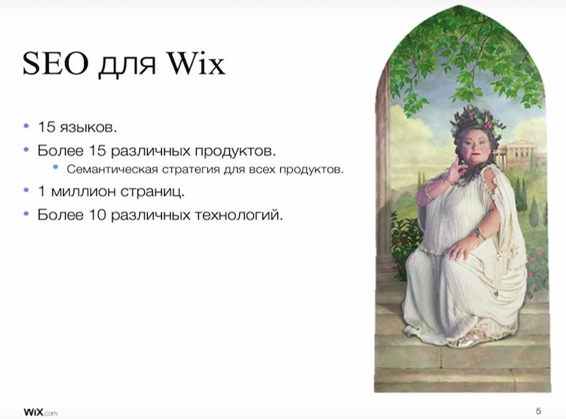 SEO для WIX.COM