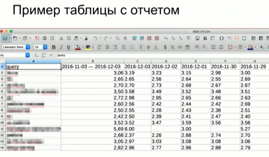 Пример таблицы с отчетом
