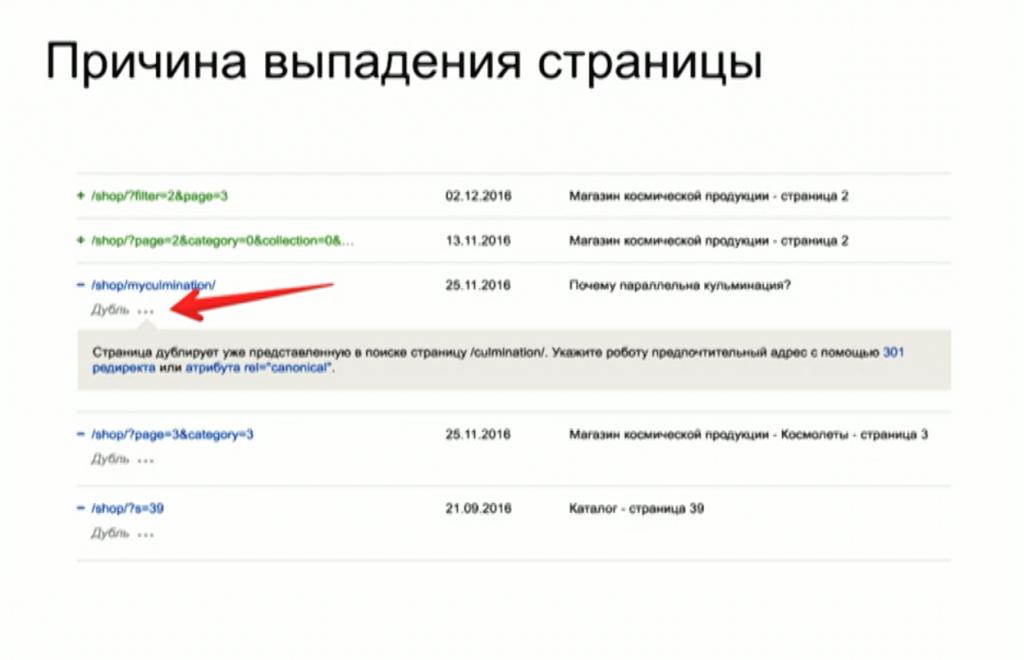 Причина выпадения страницы из индекса Яндекса