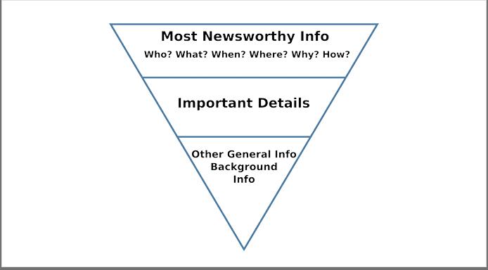 Формула перевернутой пирамиды для структурирования данных (содержимое ячеек описано выше в тексте)