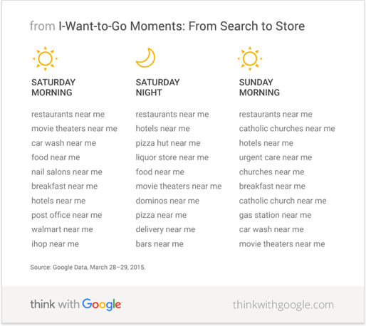 Предложения для поиска «Рядом со мной»