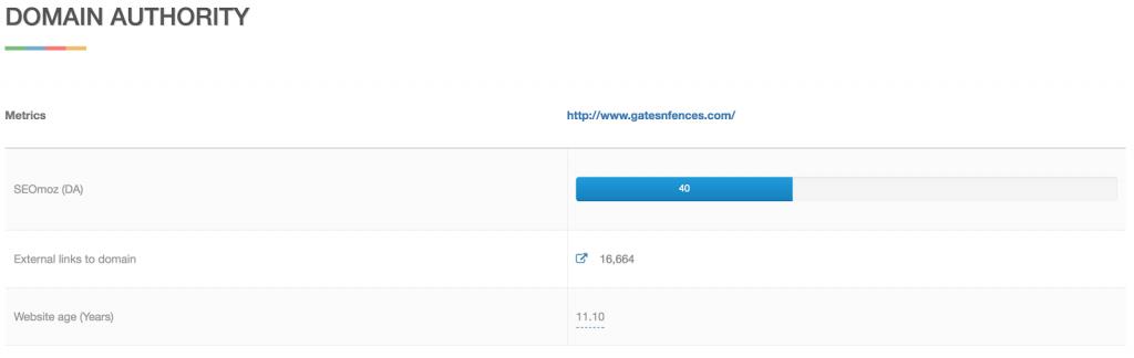 авторитетность домена сайта