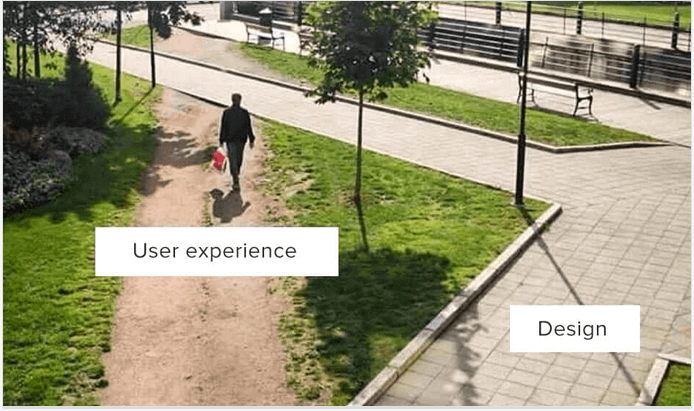 Наглядный пример разницы между дизайном и опытом пользователя