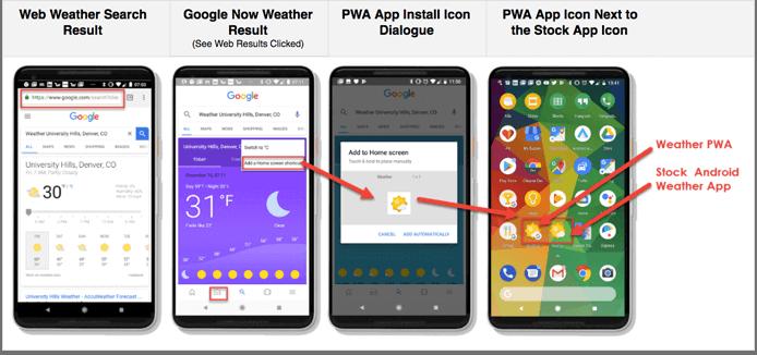 Внешний вид PWA и приложений на мобильных устройствах