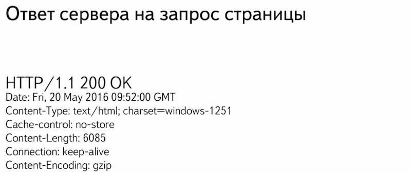 Ответ сервера на запрос страницы