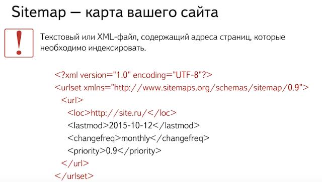Sitemap - карта вашего сайта