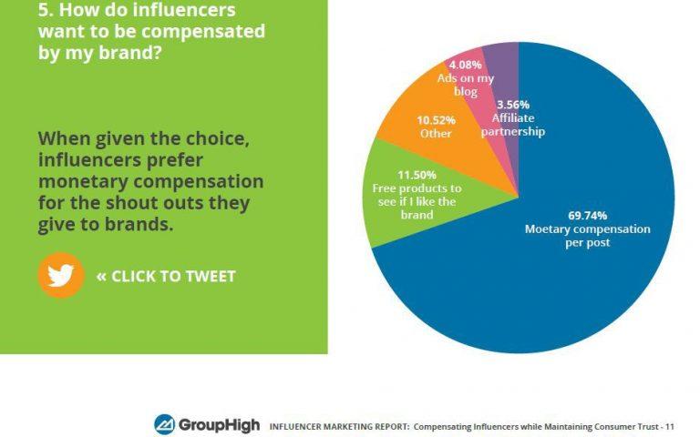 Большинство предпочитают денежную компенсацию