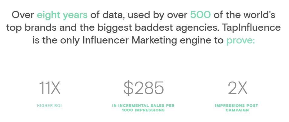 Успехи компании TapInfluence, использующей маркетинг агентов влияния