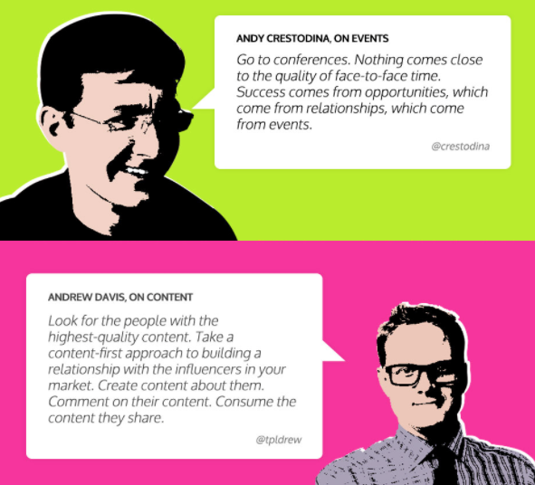 Пример нестандатрного использования лидеров мнений от компании Hubspot